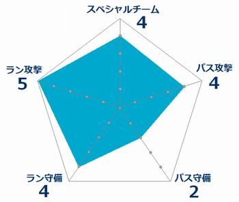 31C08EDB-72CD-460B-B85B-773F137A74D7.png